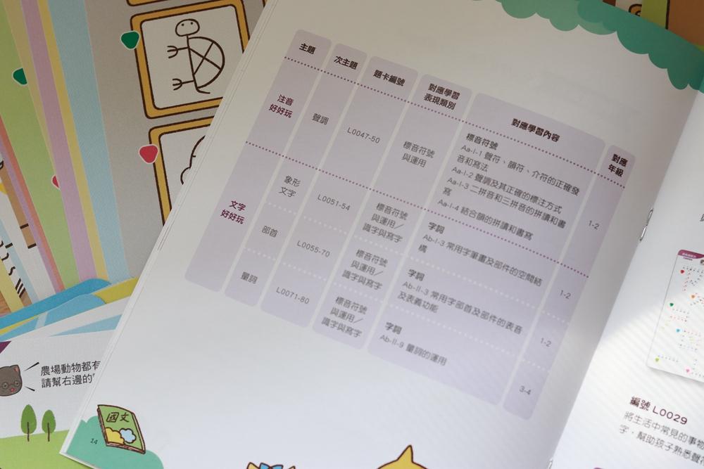 青林5G智能學習寶開箱分享-自主學習,提升孩子專注力,建立邏輯思考好教材!