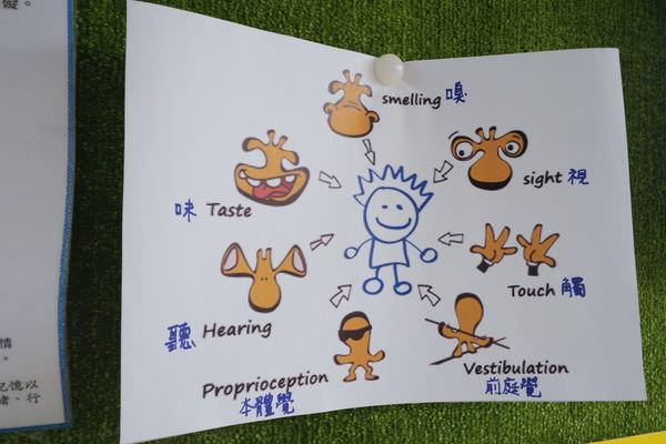【寶寶】台北親子課程推薦「童樂匯親子教育中心」環境介紹 ▋交通方便,近台北南京三民站